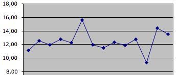 20070830Dsverbrauch-1